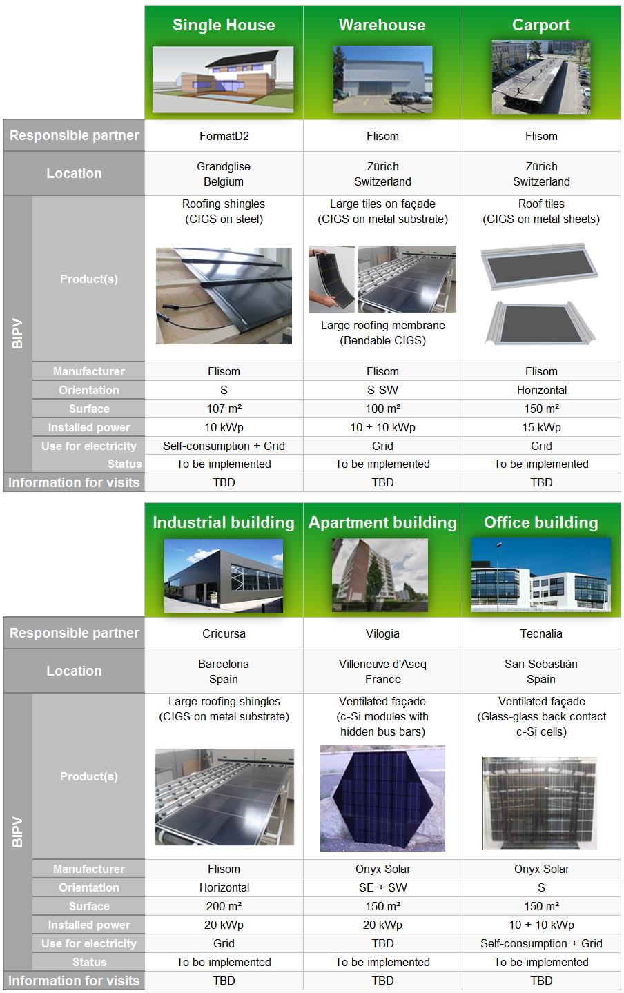 Table for website v4.png